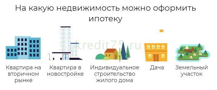 До какого возраста дают ипотеку на жилье