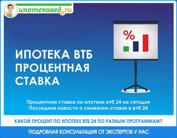 Процентная ставка по ипотеке в ВТБ