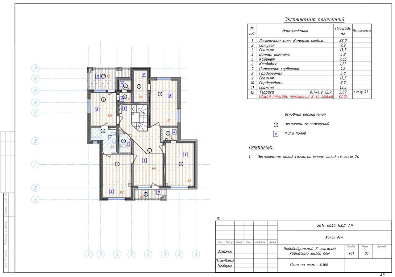 Что такое экспликация квартиры для ипотеки