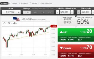 Verum Option – CFD контракты и торговля криптовалютами