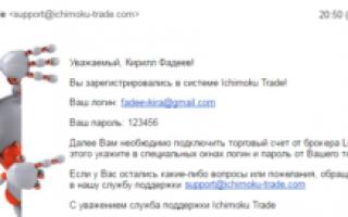 Ichimoku Trade; реальные отзывы о
