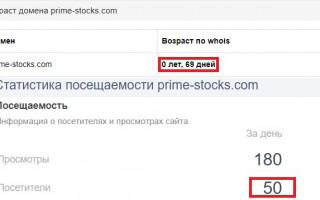 Отзыв о Prime Stocks