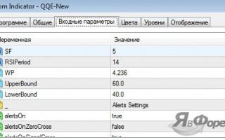 QQE of polychromatic momentum — индикатор для MetaTrader 5