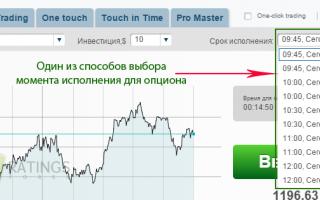 Как рынок бинарных опционов дает стабильный заработок