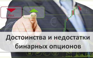 Торговля бинарными опционами без вложений (без депозита)