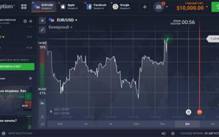 С чего начать торговлю бинарными опционами: лучшие стратегии для новичка